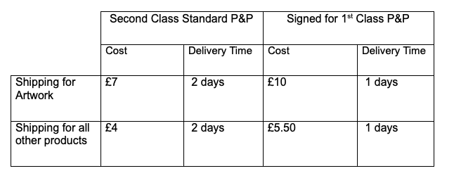 Table showing postage costs and delivery times.